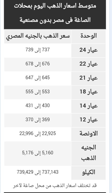 أسعار الذهب اليوم الخميس 1462018 في محلات الصاغة جريدتي نت