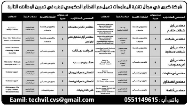 وظائف شاغرة بشركة تقنية معلومات تعمل مع القطاع الحكومي للسعوديين ولغير السعوديين