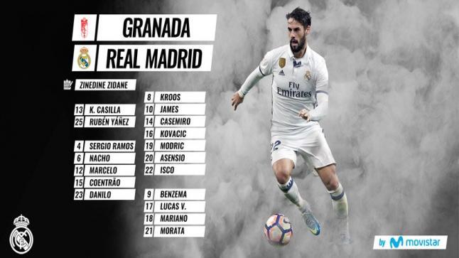 قائمة ريال مدريد تشهد مفاجأة واستمرار تطبيق سياسية في اراحة كريستيانو